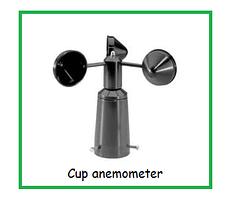 Cup Anemometre